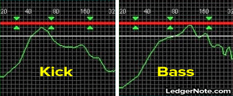 bass and kick EQ charts