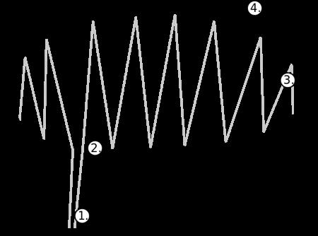 ocarina airflow