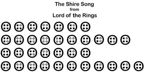 lord of the rings shire theme on 4-hole tabs