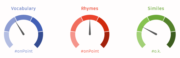 rap lyric analytics
