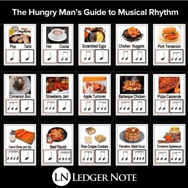 food rhythm