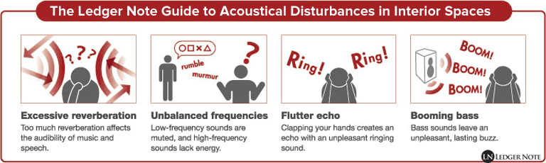 ledger note guide to acoustical disturbances in interior spaces
