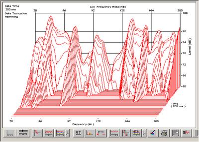 reverb times graph