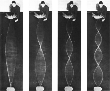 standing waves optics sound liquid string