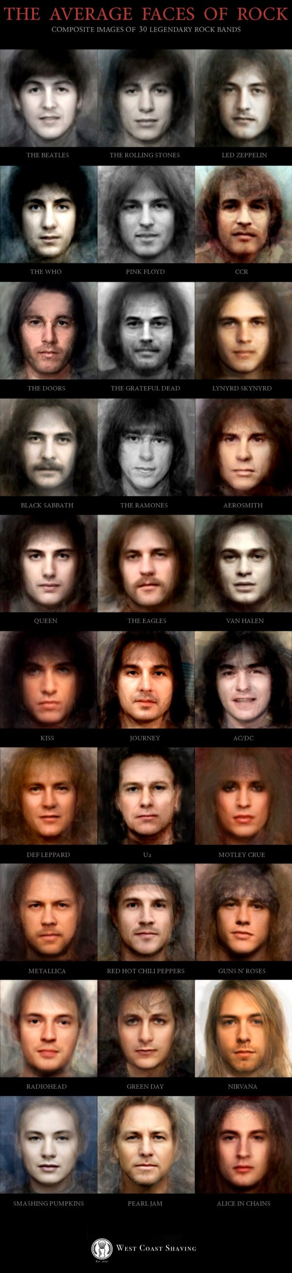 The Faces of Rock composite graphic