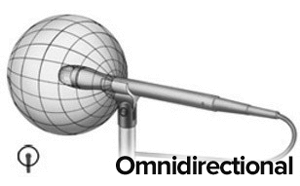 omnidirectional pickup pattern