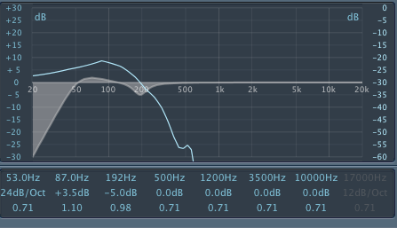 EQ cut for muddy sound