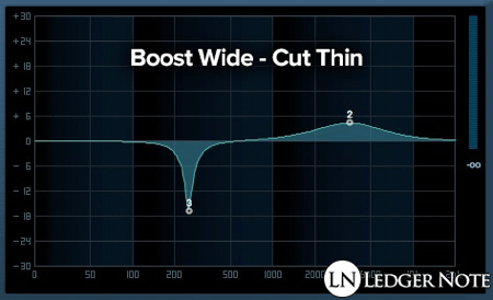 boost wide cut thin EQ