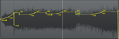 recording volume automation
