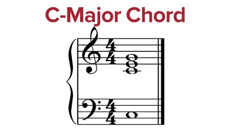 c-major chord