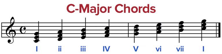 c-major chords
