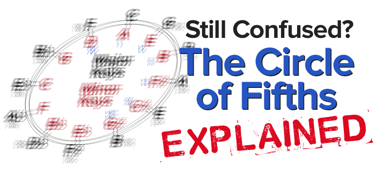 circle of fifths explained