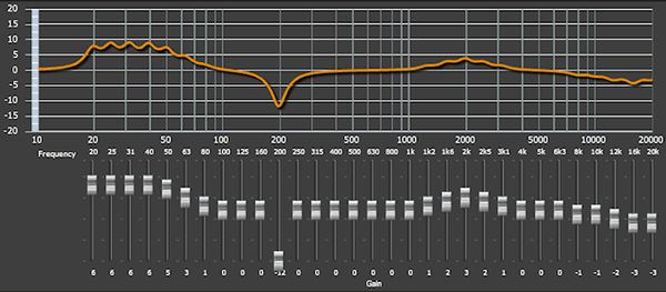 best graphic equalizer
