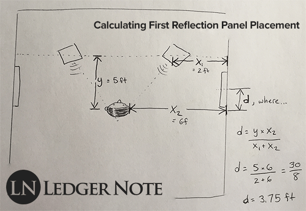 mix position example for your first reflection acoustic treatment panel