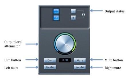 scarlett mix control output dim