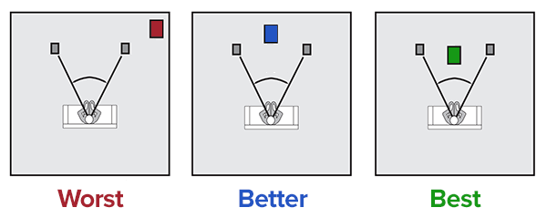 monitor subwoofer placement
