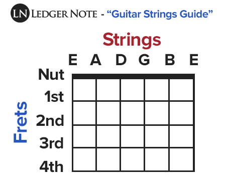 Guitar Strings Guide on sequence