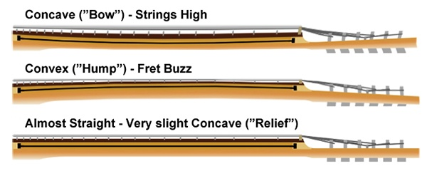 guitar truss rod maintenance