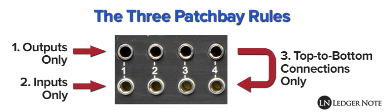 patchbay rules