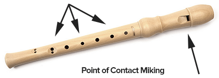 point of contact miking technique