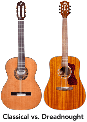 classical guitar vs dreadnought acoustic body shape