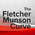 the fletcher munson curve
