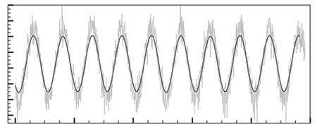 pure tone sine wave