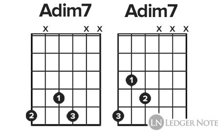 Adim7 shell voicings on guitar