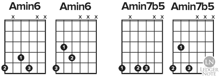 Amin6 and Amin7b5 shell voicings for beginner jazz guitar