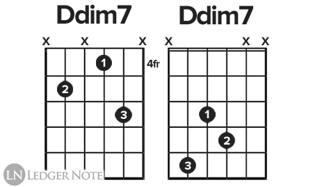 Ddim7 shell voicings for beginner jazz guitar