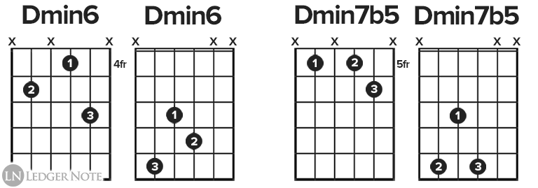 Dmin6 and Dmin7b5
