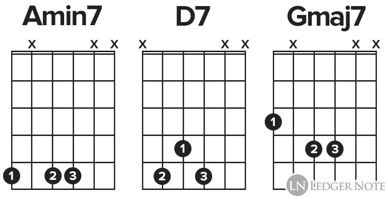 example ii V I guitar chord progression
