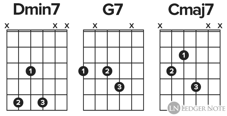 Beginner Jazz Guitar For Non Jazz Guitarists Ledger Note