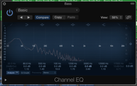 bass frequencies on analyzer
