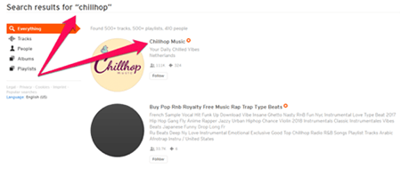 Soundcloud Music Promotion on Indie Channels