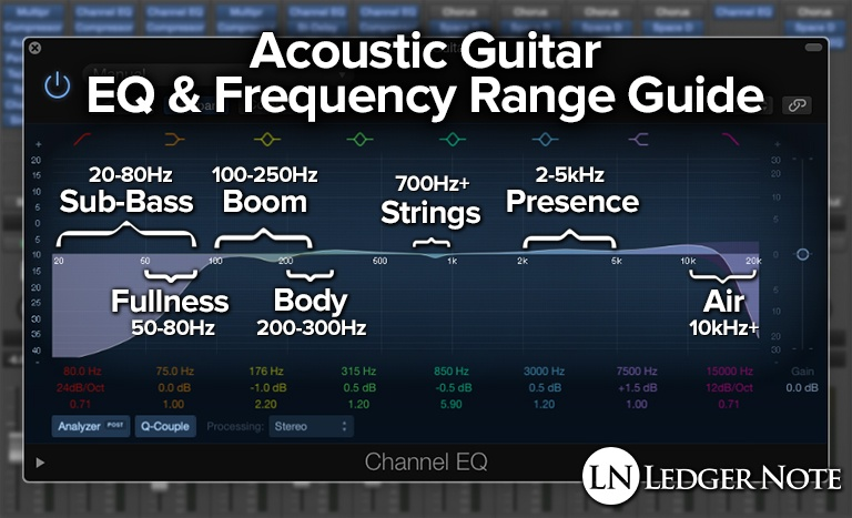 acoustic guitar EQ and frequency range guide
