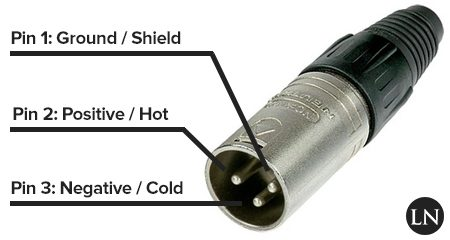 XLR connector pins diagram for microphone cable
