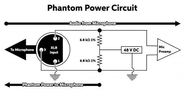how does phantom power work
